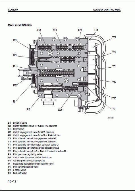Deutz-Fahr Repair, Workshop manuals, operating and