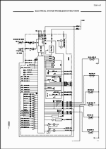 Fiat Hitachi Excavators FH series, service manuals Fiat