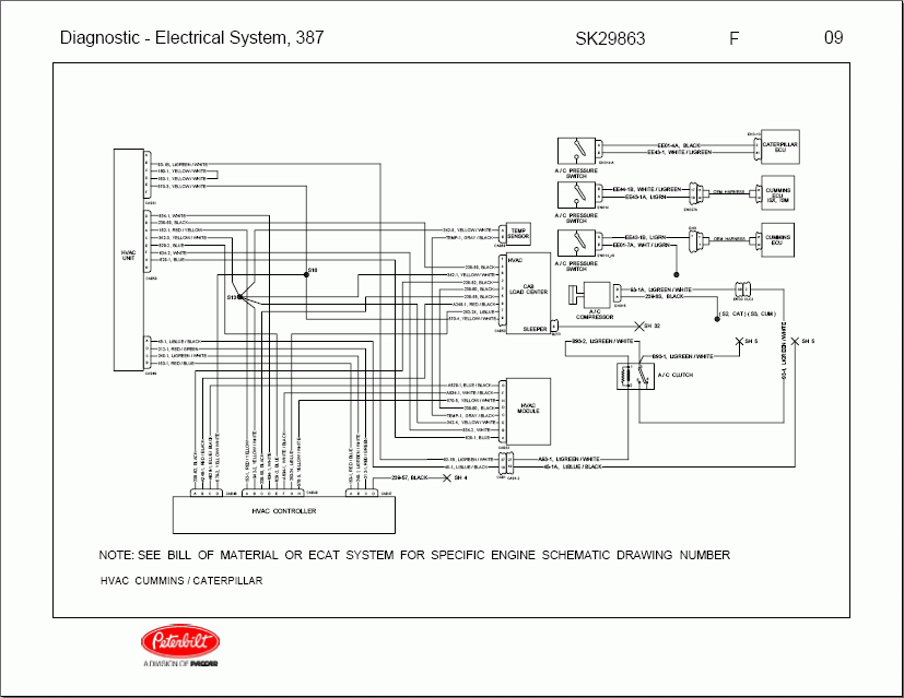 Peterbilt Electrical System, Wiring for Peterbilt chassis