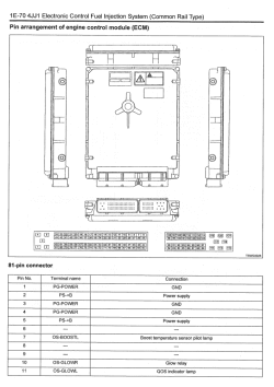 Isuzu Engine 4JJ1 models, workshop manual for Isuzu Industrial Diesel Engine  4JJ1 models, 4JJ1 models workshop manual for Isuzu Industrial Diesel Engine  4JJ1 models Spare Parts Catalogs, Service Manual, Workshop Manuals, ServiceAutoCD.BIZ