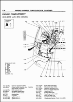 mitsubishi pajero io 1999 body chassis wiring diagrams. Black Bedroom Furniture Sets. Home Design Ideas