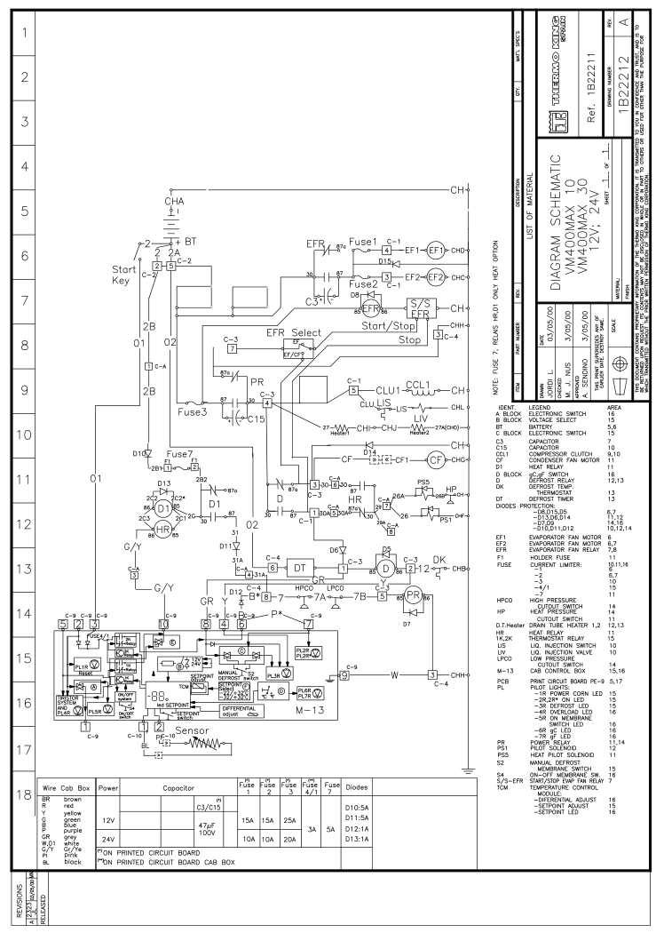 Thermo King Wiring Diagrams, wiring diagrams catalog for