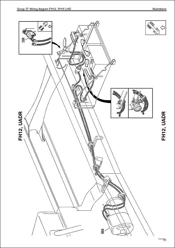 Volvo Wiring Diagrams FL7, FL10, FL12, PDF, wiring